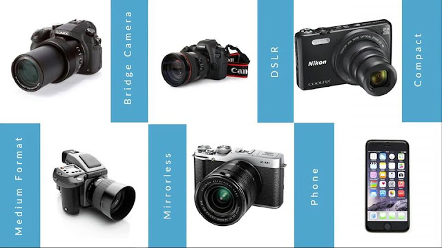 Photography tamil Tutorial