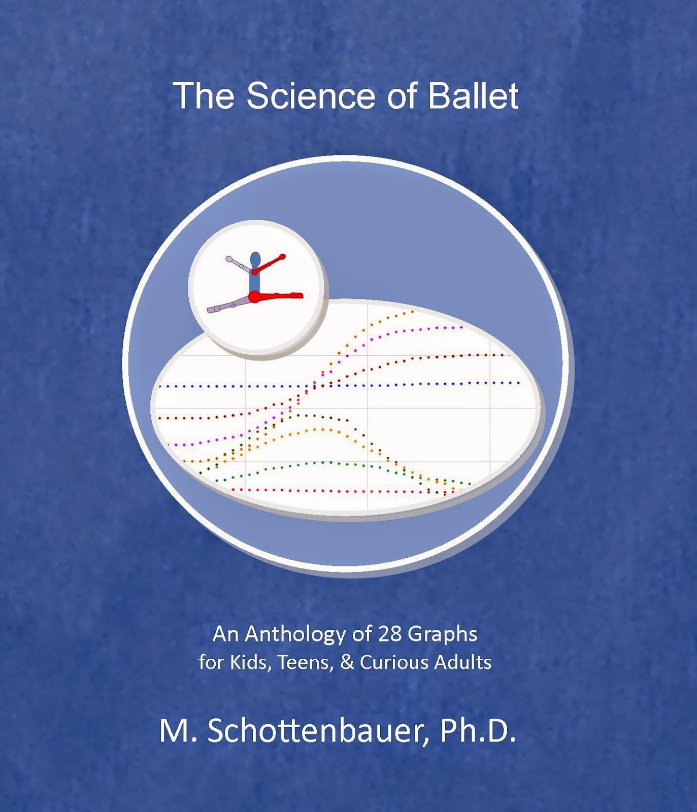 Science of Dance & Ballet