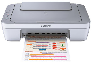 Canon PIXMA MG2420 Printer Driver Software Download