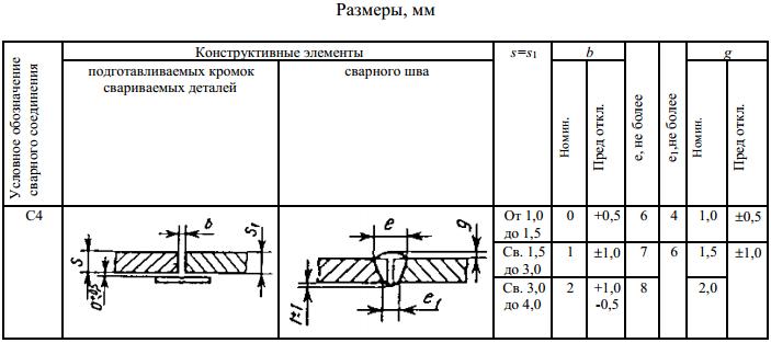 ГОСТ 5264-80 С4