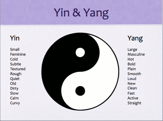 Yin And Yang What Does It Mean Mind Key