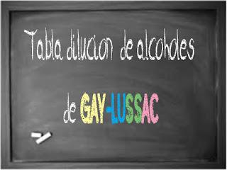 http://www.conejoblanco.es/p/tabla-dilucion-alcoholes-de-gay-lussac.html