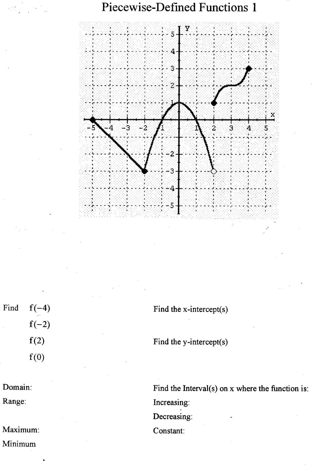 Mr. Suominen's Math Homepage: Domain, Range, Trig, Piece