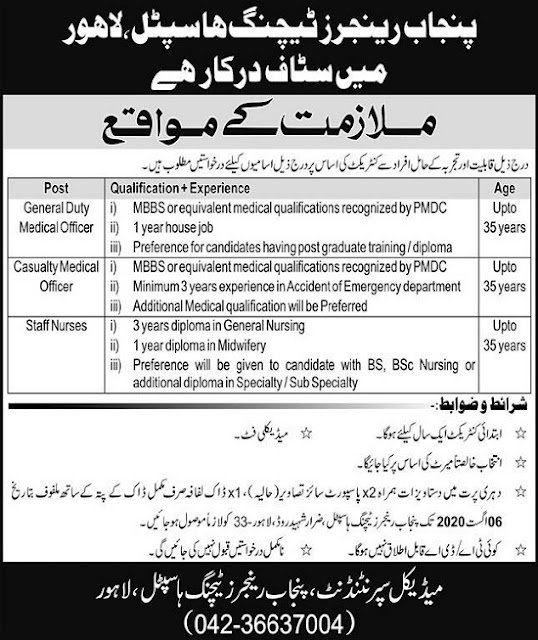 punjab-rangers-teaching-hospital-lahore-jobs-2020-application-form