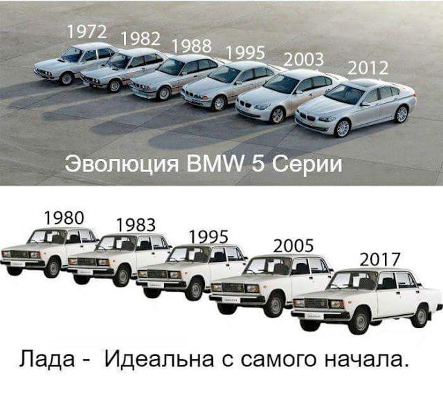 Эволюция автомобилей