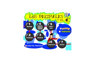 http://ntic.educacion.es/w3/recursos/primaria/matematicas/decimales/menu.html