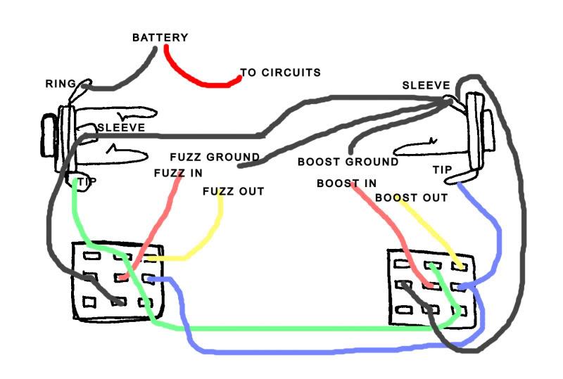 1 4 jack guitar pedal wiring