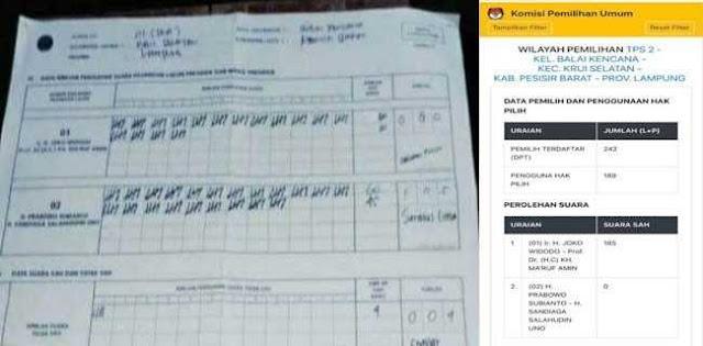Diduga Ada Kecurangan, 'Ratu Adil' Demo KPU Surabaya