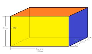 luas permukaan balok soal 2