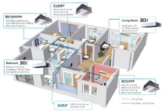 Comfort and Savings with Daikin New Cooling King Series