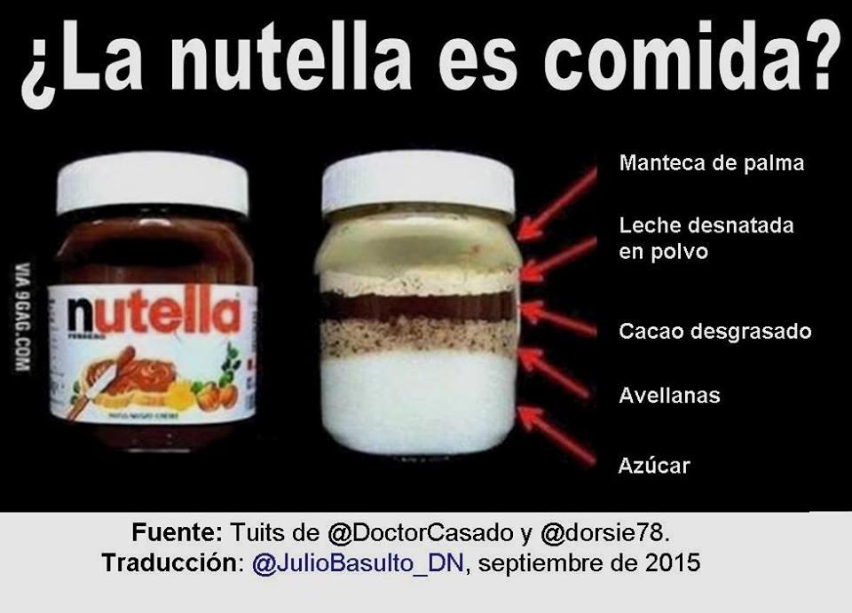 No Sin Mi Nutricionista Sabemos Realmente Que Es La Nutella