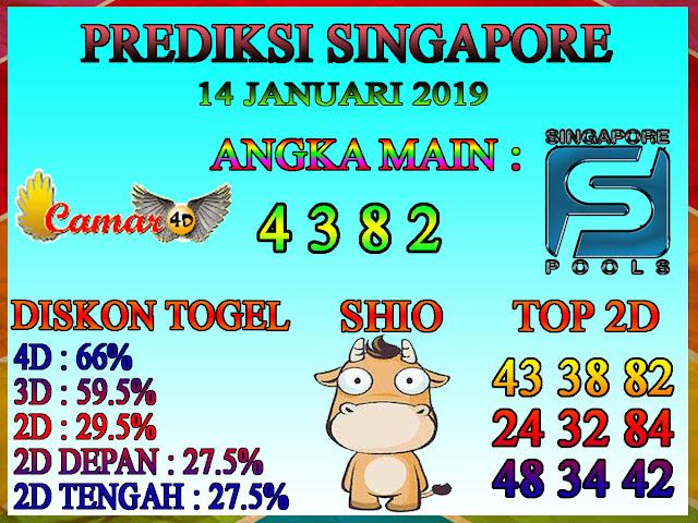 Prediksi Togel Singapore 14 Januari 2019