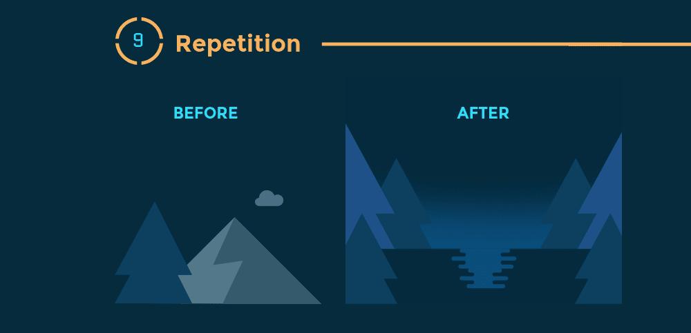 12 Prinsip Hierarki Visual Desain Grafis - Repetition