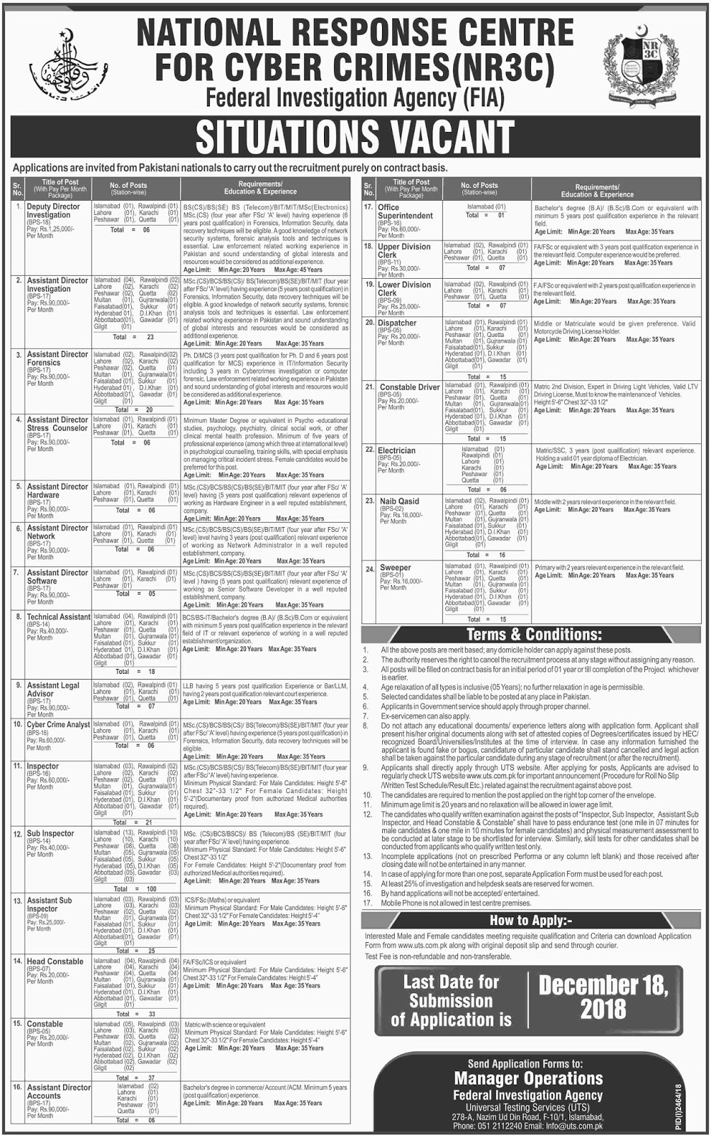 Jobs Vacancies in Federal Investigation Agency FIA  06 Dec 2018