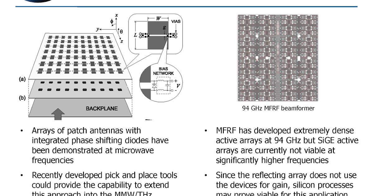 spendergast: DARPA makes 3 awards under ASTIR BAA-14-53
