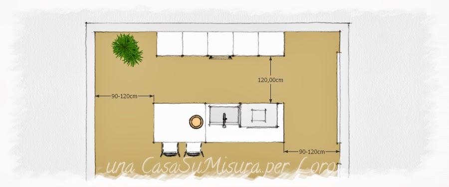 Una casasumisura per loro come progettare la cucina - Dimensioni minime cucina ...