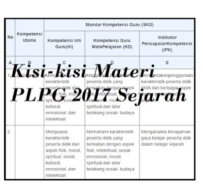 Materi Sejarah PLPG 2017
