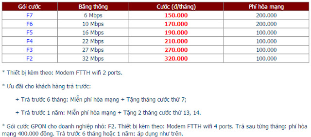Đăng Ký Internet FPT Phường Nghĩa Lộ 1