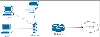 Pengertian ISP (Internet Service Provider)