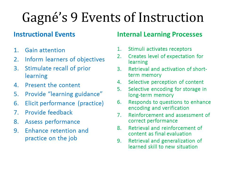 Gagne's nine events of instruction – coursearc.