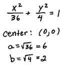 OpenAlgebra.com: Ellipses