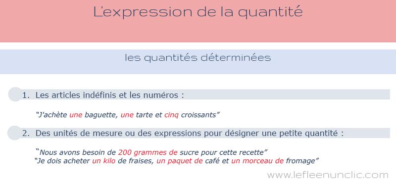 grammaire FLE, les quantités déterminées en français