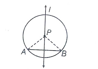 locus of a point from two intersecting lines