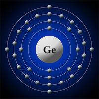 Germanyum atomu ve elektronları