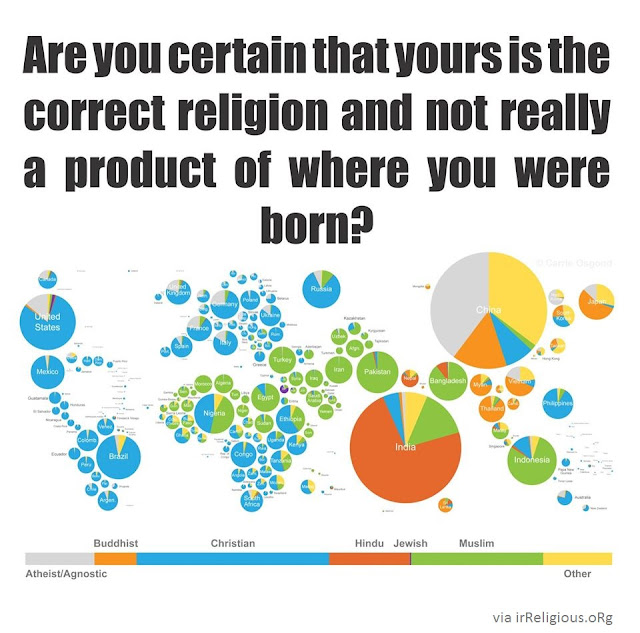 Religion Product of Birthplace
