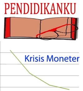 Pengertian Krisis Moneter Dan Penyebab Krisis Moneter