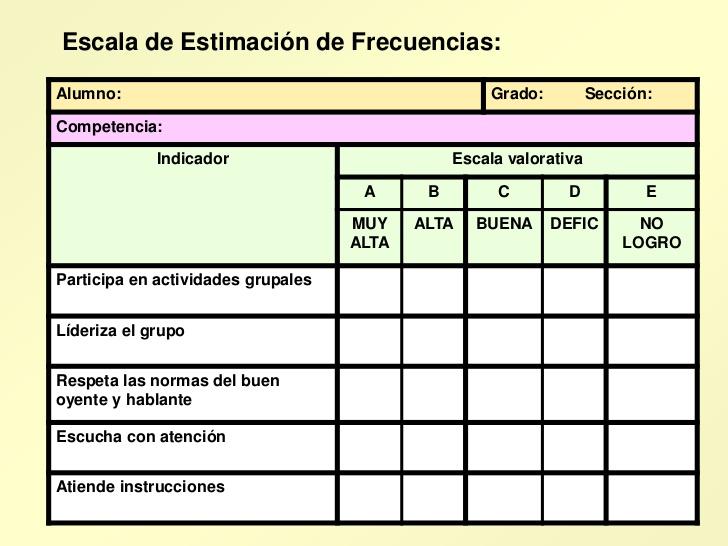 ღ Las Trastolillas ღ El Proceso Evaluador