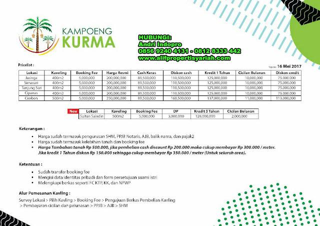 Investasi Tanah Kavling 2017, Tanah Kavling Murah, Tanah Kavling Syariah, Kavling Kampung Kurma