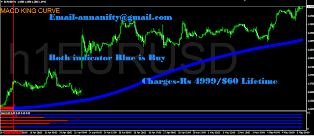 currency charts, xe, market history, currency pair, currency chart, currencies, time frame, reliable, easy to use, charts, live, mid-market rates, following the markets, transfer money, xe money transfer, send, receive, funds, free, money transfer, order a money transfer,Stock Market Share Market Bombay Stock Exchange Share Market Live National Stock Exchange Trade India Share Prices Market Watch Stock Tips Indian Stock Market Share Market Tips Commodity Trading Stock Market News Stock Market Live Share Market Basics Live Share Market Forex Trading In India Stock Market Basics Share Tips Intraday Trading Stock Market Tips Indian Share Market Online Share Trading Share Market News Options Trading Currency Trading Stock Market Today Trading Tips Share Bazar Share Market Today Online Share Market Online Trading Account Share Trading Tips Stock Trading Tips Online Stock Trading Today Share Market