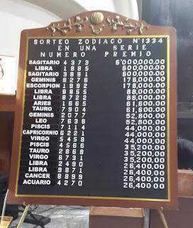 pizarra-sorteo-zodiaco-1334-domingo-12-02-2017