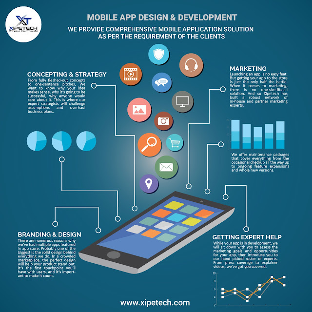 Xipe Tech App Company