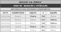 LOTECA 700 - HISTÓRICO JOGO 03