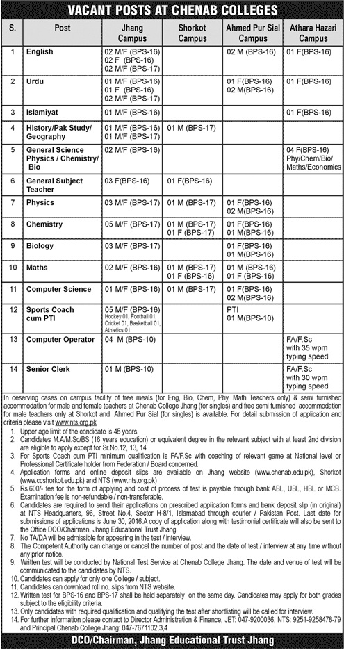 Teachers Jobs in Pakistan Chenab Colleges Jobs 2016