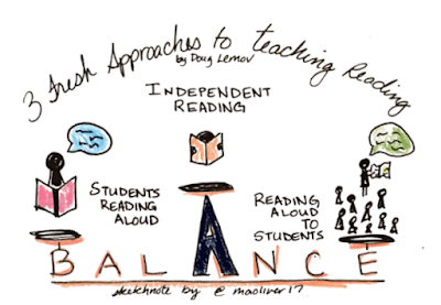 3 Fresh Approaches to Teaching Reading sketchnote