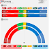 NORWAY <br/>Norstat poll | November 2017