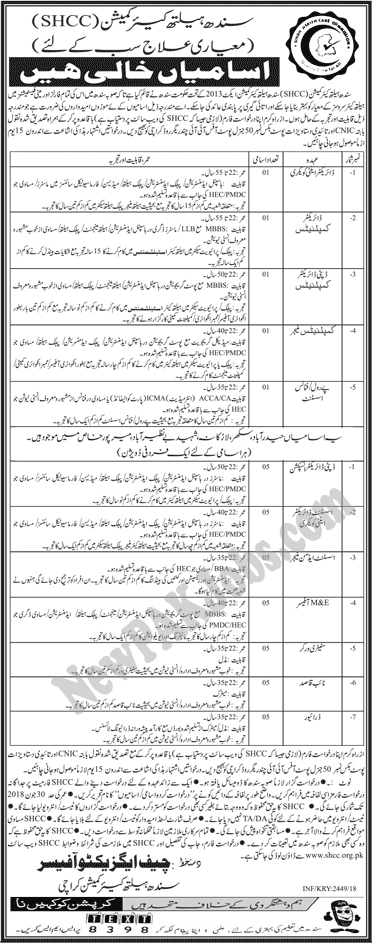 Latest SHCC Jobs May 2018, Sindh Health Commission