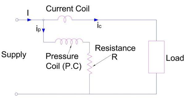 Working-Principle-Electrodynamometer-Wattmeter