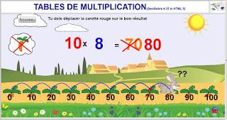 http://dmentrard.free.fr/GEOGEBRA/Maths/export4.25/Multiplicalapin.html