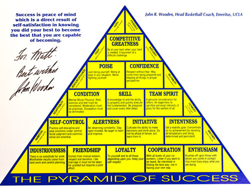 photograph relating to John Wooden Pyramid of Success Printable named Hunter Communications Weblog: John Woodens \
