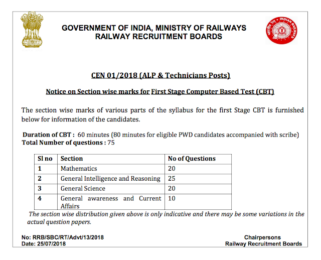 Click Here to Download Official Notice Regarding Railways RRB ALP Technician 2018 Section Wise No. of Questions (Marks Distribution) in PDF