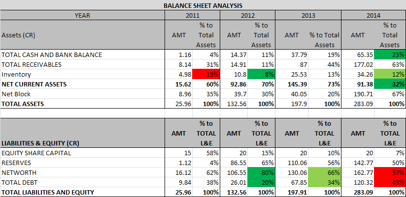 Ujaas Energy Ltd Equity Analysis Research Report