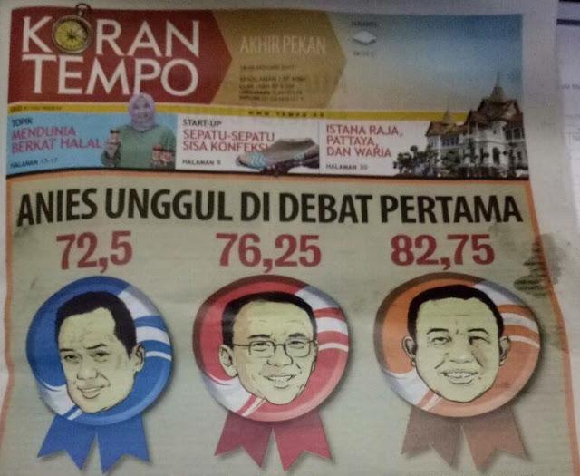 "Koran Tempo ""Anies Unggul di Debat Pertama"", Inilah Penilaiannya"