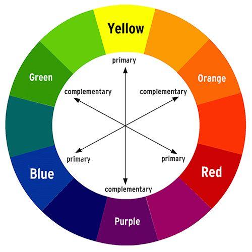 hair color wheel