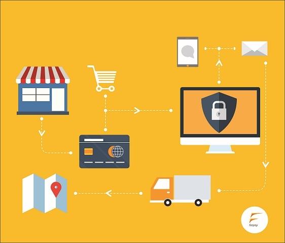 Keamanan Sistem Payment Gateway