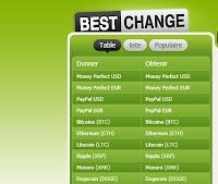 BestChange est un service en ligne gratuit pour gagner d'argent et  trouver des échangeurs électroniques d'argent, des services bancaires en ligne et des transferts d'argent