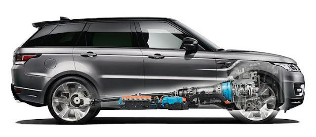 Motor, tracción y sistemas internos del Range Rover